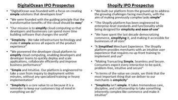 DigitalOcean (DOCN) – The Shopify of Cloud Computing: https://www.valuewalk.com/wp-content/uploads/2021/08/DigitalOcean-1.jpg